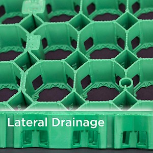CORE Grass 60-40 Cells: 60mm x 40mm deep Features built-in lateral drainage
